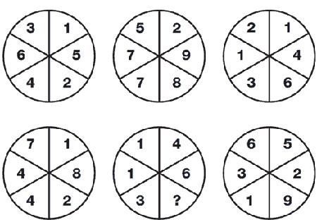 تست هوش بازی با (دایره و اعداد)
