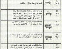 تصاویری از گواهینامه های رانندگی افغانستان