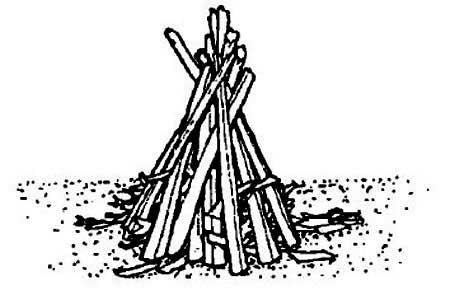 آموزش جامع و اصولی روشن کردن آتش در طبیعت