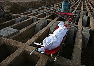 قیمت های جدید خرید قبر در آرامستان بهشت زهرا تهران