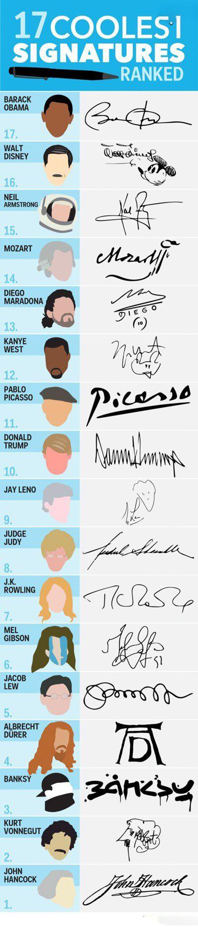 امضای چهره ها و افراد مشهور دنیا (عکس)