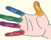 آموزش تصویری درمان فوری استرس با ماساژ انگشتان