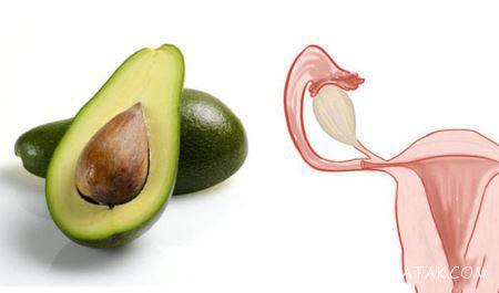 شباهت و فواید برخی از مواد غذایی به اعضای بدن