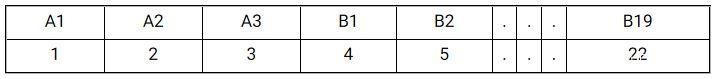 آموزش تبدیل شماره کارت به شبا | روش تبدیل شماره حساب به شماره شبا