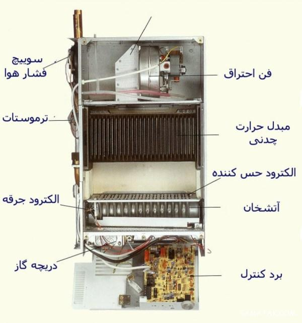 علت افت فشار پکیج دیواری   علت کم شدن فشار بار پکیج (آبگرمکن دیواری)