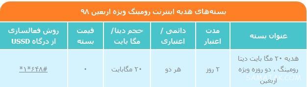 آموزش فعال سازی اینترنت همراه اول در عراق (کربلا - نجف - کاظمین)